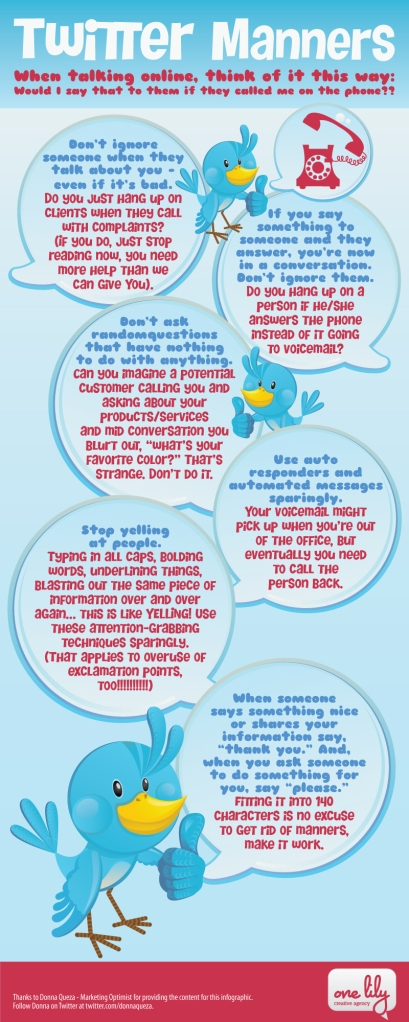 Cheat Sheet: Twitter Manners by Donna Queza